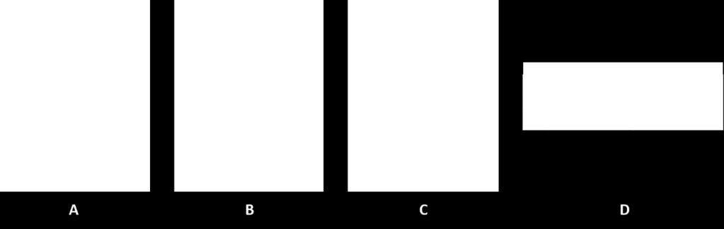 However, that doesn t occur most of the times (Fig. 44). Fig. 44. Profiles of gene A, B and C and their annotation.