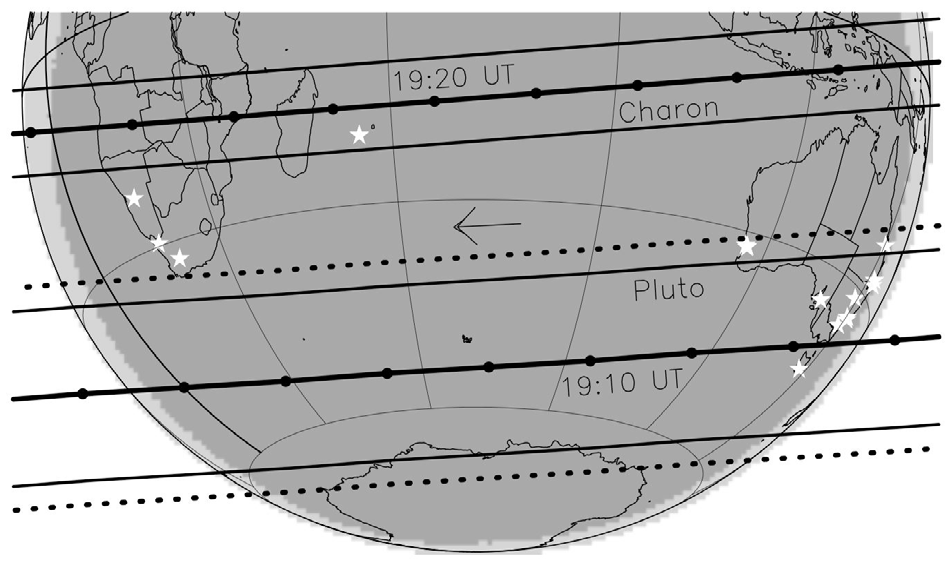 M. Assafin et al.: Stellar occultations by Pluto and its satellites into account to correctly describe the sky path of Pluto and its satellites and was an important step in our star candidate search.