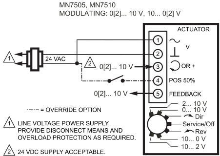 Proporcional / Floating / ON-OFF - (0)2-10 Vdc 5Nm MN7505A2209 24Vac Proporcional / Floating / ON-OFF 2