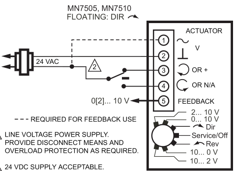 MN7510A2001 24Vac Proporcional / Floating / ON-OFF - (0)2-10 Vdc 10Nm MN7510A2209 24Vac Proporcional /