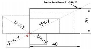 Formato: Command: Rectangle (REC).