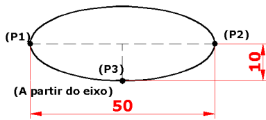4.5 - ELLIPSE (Draw < Ellipse<center<axis,end -Arc ( EL, via teclado) Command:Ellipse (EL) Specify axis enpoint of endpoint of ellipse or (Arc/Center):P1 Specify other endpoint of axis:p2 Specify