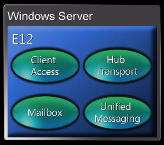 Exchange 2007 Edge Server