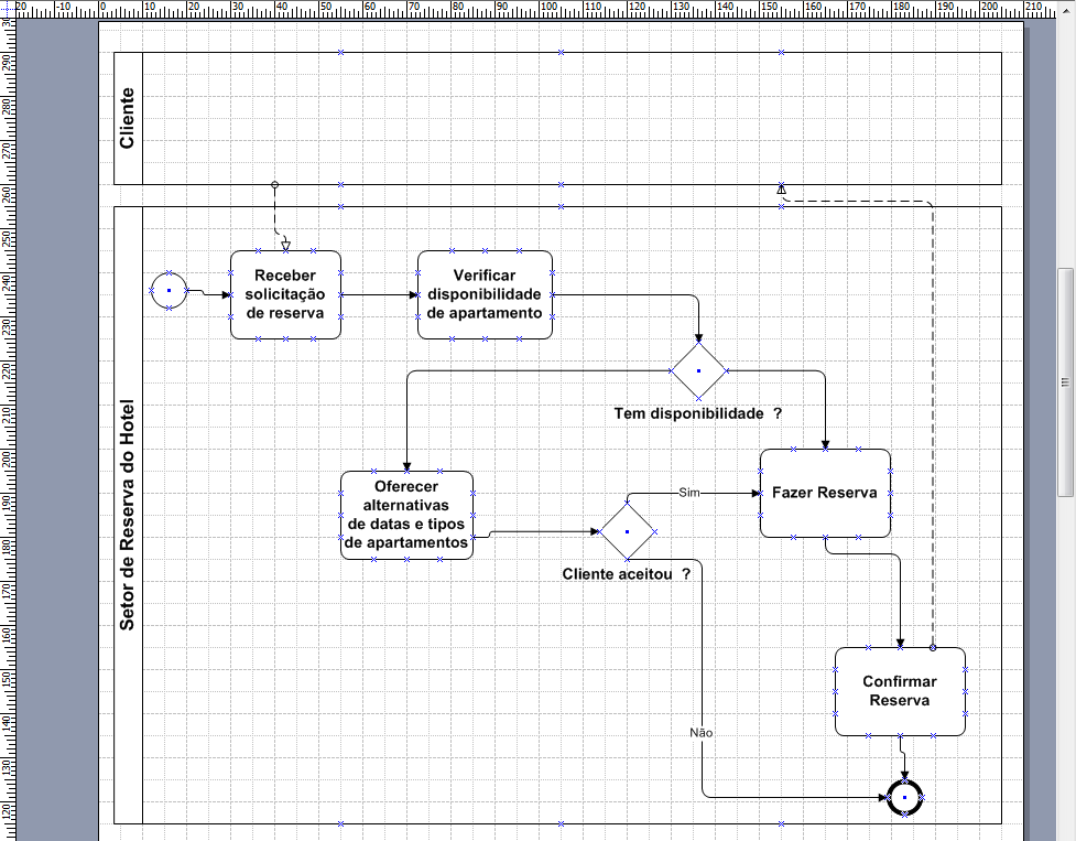 Tutorial: O Diagrama (Modelo AS-IS) completo.