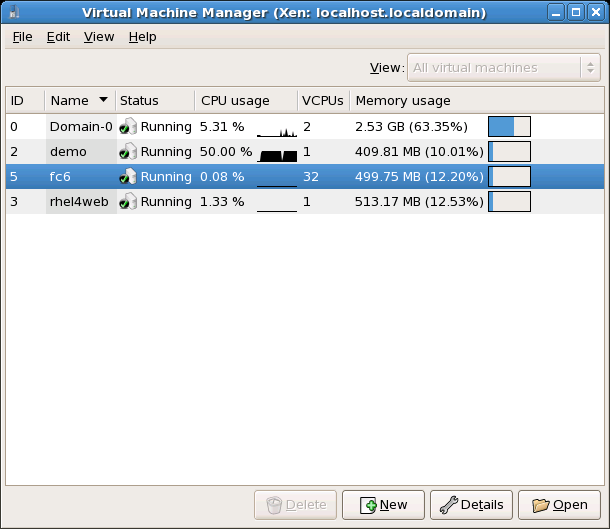40 Figura 6 Virtual Machine Manager em funcionamento. 3.