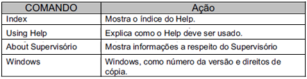 Special Help Windows: Mostra as janelas abertas no momento.