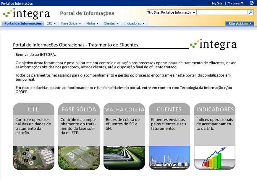 Portal Integra 28 Empowering Business in Real Time.