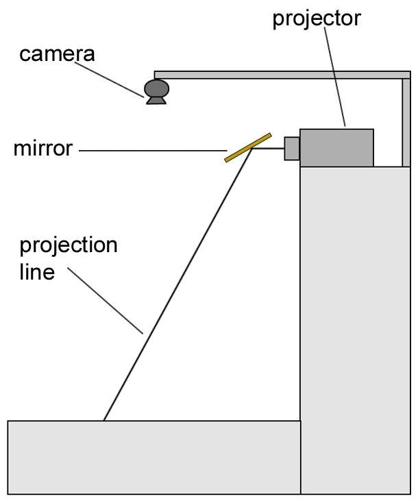 Figure 8: Robot's tracked marker.