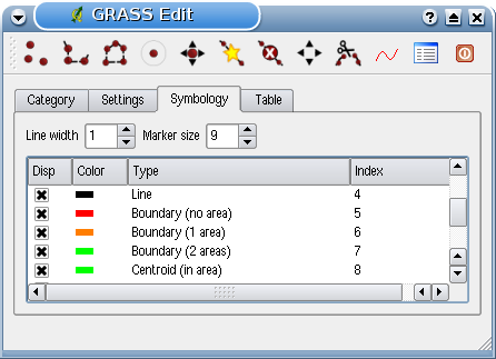 7.9.1. Working with GRASS modules Figure 7.5.: GRASS Digitizing Settings Tab Figure 7.6.: GRASS Digitizing Symbolog Tab GRASS modules and functionalities are also provided by graphical dialogs.