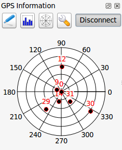15.2.2 GPS signal strength Here, you can see the signal strength of the satellites you are receiving signals from. Figure 15.4: GPS tracking signal strength 15.2.3 GPS polar window If you want to know where in the sky all the connected satellites are, you have to switch to the polar screen.