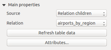 Figure 18.27: Attribute table Main properties Dialog layer. Choosing Relation children, an option with the relation name will show up.