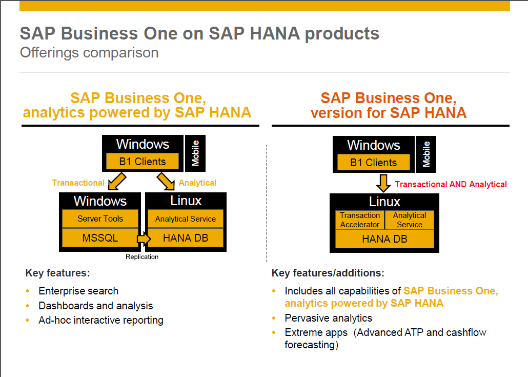 SAP Business One HANA offering comparison