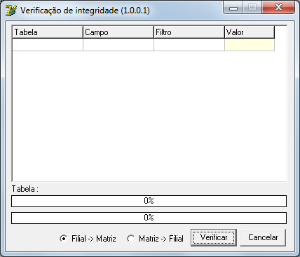 Figura 24 - Verificação de Integridade - Incorrect Key files for table xxxx.