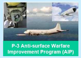 INMARSAT: um requisito essencial na implementação da capacidade OTH no programa AIP das aeronaves P-3 Scope: Increase capabilities in Anti-submarine Warfare (ASW); Over-the Horizon