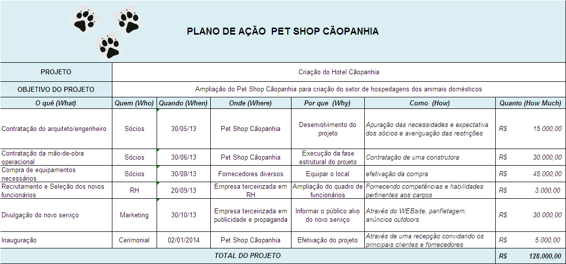 11 5W2H QUADRO 1 5W2H Pet Shop Cãopanhia 12 MACRO AMBIENTE DE MARKETING 12.