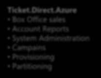 Azure Box Office sales Account Reports System Administration Campains Provisioning Partitioning Windows Azure Storage -- - --- - -- - - - - Blobs to store web and worker role resources SQL Azure