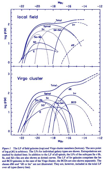 10. Galaxies in Cluster environments Gas-disk sizes smaller