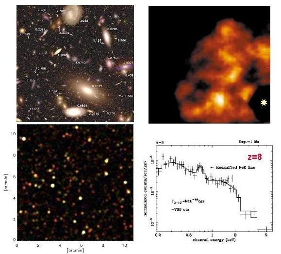 Cluster-gas abundances from X-ray spectra A1413: z=0.