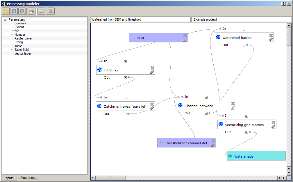 The graphical modeler. Several algorithms can be combined graphically using the modeler to define a workflow, creating a single process that involves several subprocesses. Figura 17.