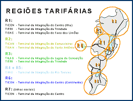 Illustration 100: Public Transportation Fare-Regions Map Source: INSULAR, 2010 The system also counts with the executive transport ( amarelinhos ).
