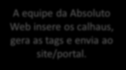 Leves tags iframe ou Script.