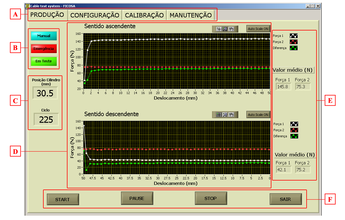 3.3. Software Cable Test System Figura 3.13.: Interface Produção do software da máquina Cable Test System. 1. Produção é a interface principal do programa.