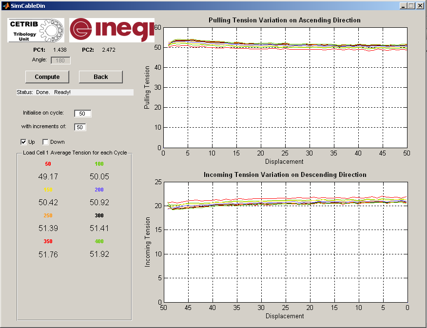 3.4. Software atlab Figura 3.20.: Interface Cycle Dynamic do programa SimCable. ensaio.