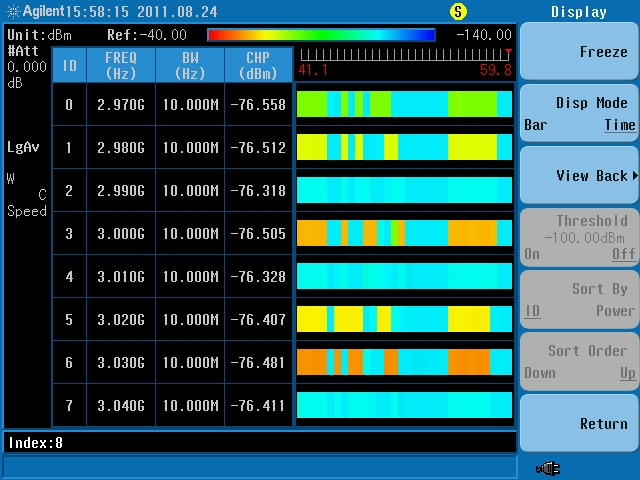 Channel Scanner (cont d) Option SCN - Great tool for coverage test,