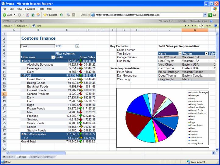 Excel Services Zero-footprint, interactivo, acesso via