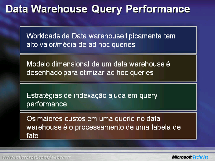 Data Warehouse Query