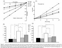 Conclusion In conclusion, physical training improved vagal and sympathetic arterial baroreflex gain, in neurally mediated syncope patients, whereas the other