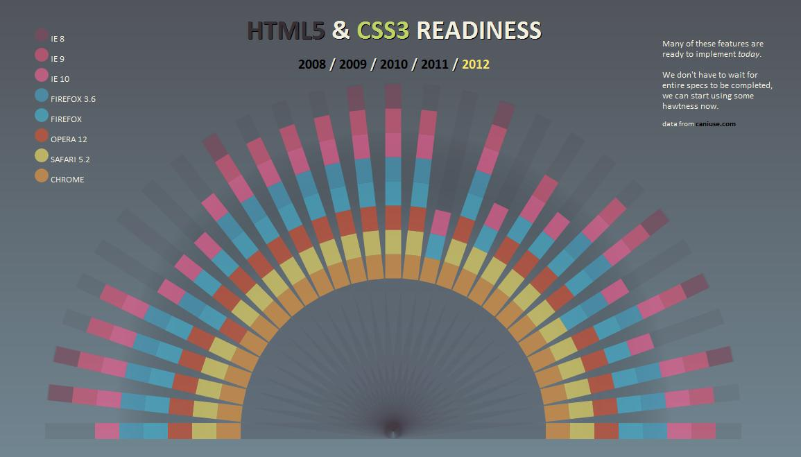 http://html5readiness.