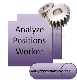 "5.2 Analyze Positions Worker - APW 37 1 <services> 2 <service name=""siat.service.siatservice"" behaviorconfiguration=""siatservicebehavior""> 3 <!"