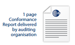 consultant, Solution Providers Performed by : Global Traceability Accredited Auditor from Auditing