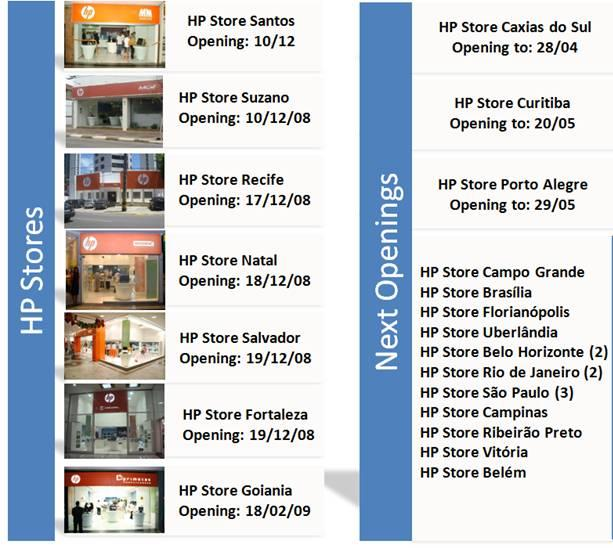 HP Stores & Customer Service Centers Reduction Centers