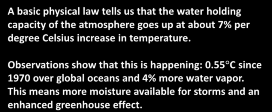 Air holds more water vapor at higher temperatures A basic physical law tells us that the water holding capacity of the atmosphere goes up at about 7% per degree Celsius increase in temperature.