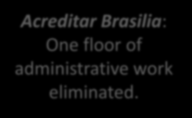 Acreditar Brasilia: One floor of