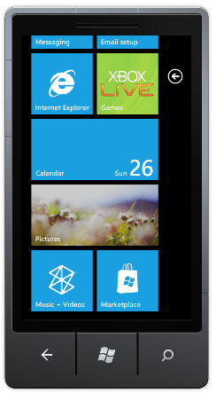 Figura 1: Website Figura 2: Windows Phone 3.