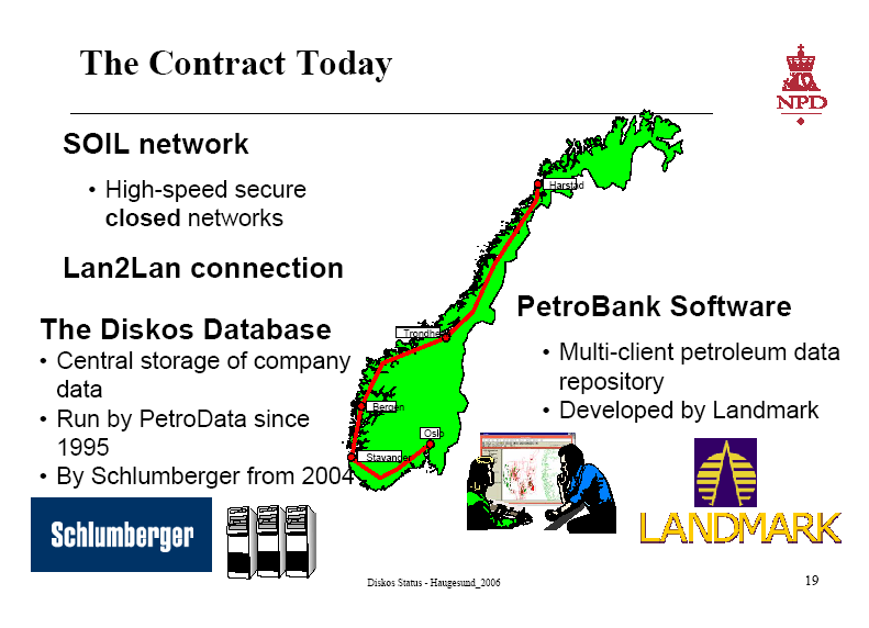 DISKOS project Multi-client solution for seismic data (poststack), well data and production data 250 terabyte (online/near-line) Data set value (= acquisition cost): 6 bill USD [1995] (seismic only)