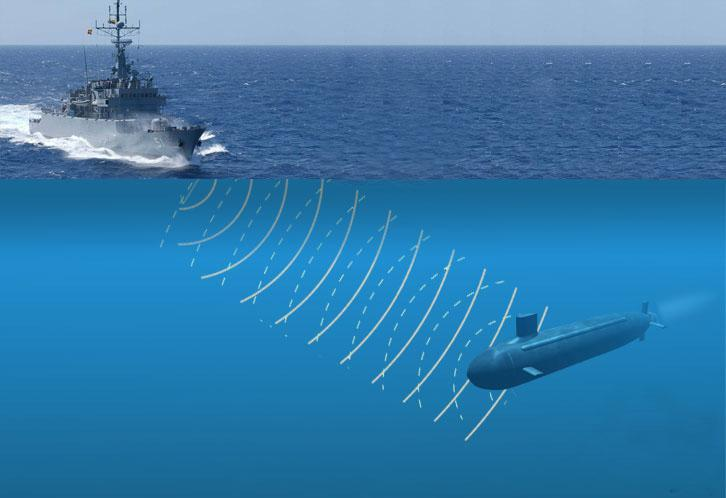 O sonar (SOund Navigation and Ranging), instrumento muito útil