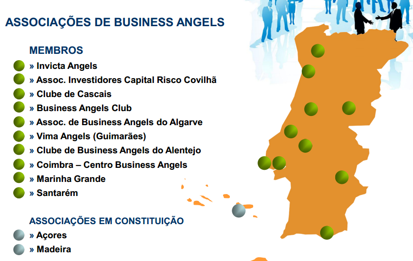 Business Angels associadas
