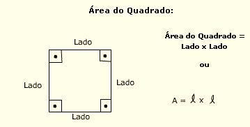 ÁREA DO CÍRCULO Área= = r r= raio Raio = ÁREA DO RETÂNGULO E DO QUADRADO Área do retângulo = b x a b= base ; a= altura Área do paralelogramo = b x a b= base ; a=
