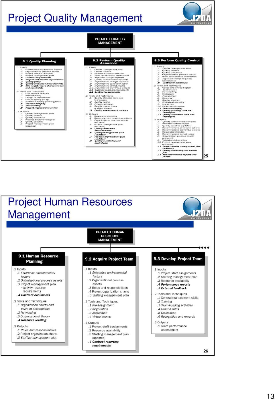 Human Resources PROJECT HUMAN