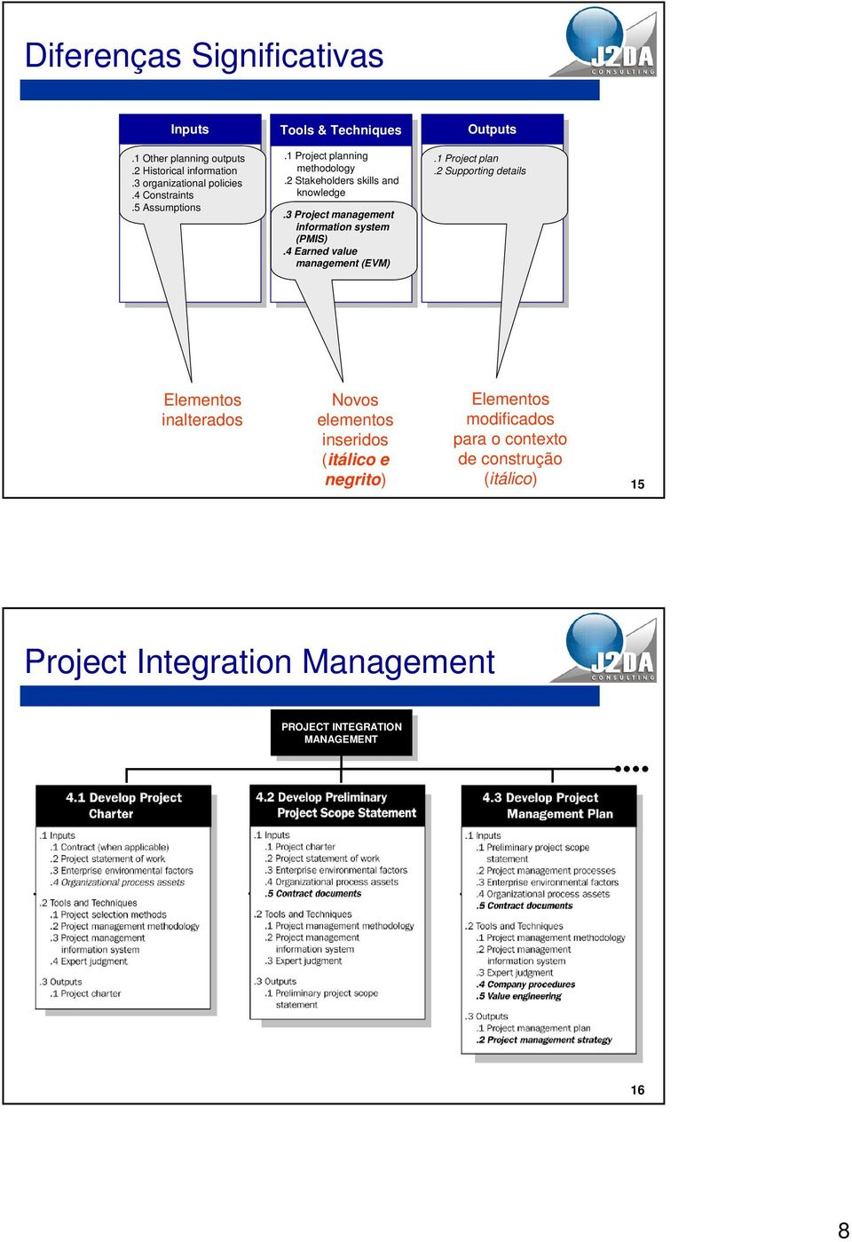 3 Project management information system (PMIS).4 Earned value management (EVM).1 Project plan.