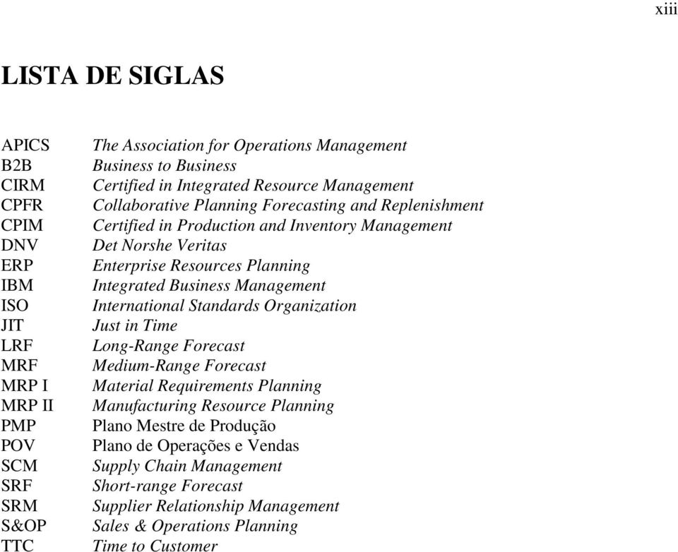 Resources Planning Integrated Business Management International Standards Organization Just in Time Long-Range Forecast Medium-Range Forecast Material Requirements Planning