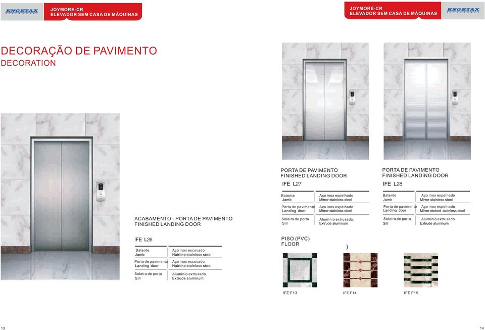protection DOB / DCB Botão de de porta / Botão de fechamento de porta Door open button / Door closee button UOSP Proteção de sobrevelocidade na descida Upward over speed protection DOBL / DCBL Botão
