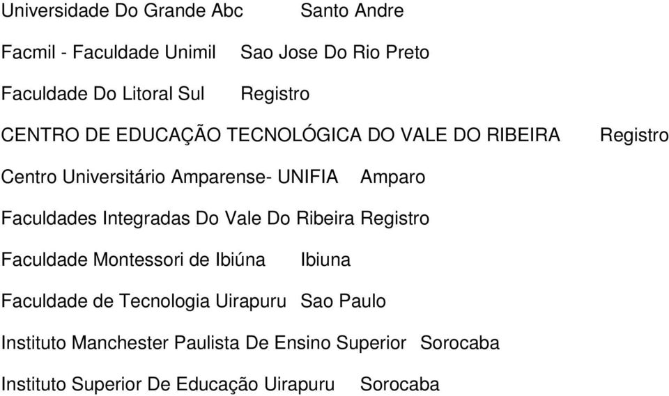 UNIFIA Amparo Faculdades Integradas Do Vale Do Ribeira Registro Faculdade Montessori de Ibiúna Ibiuna