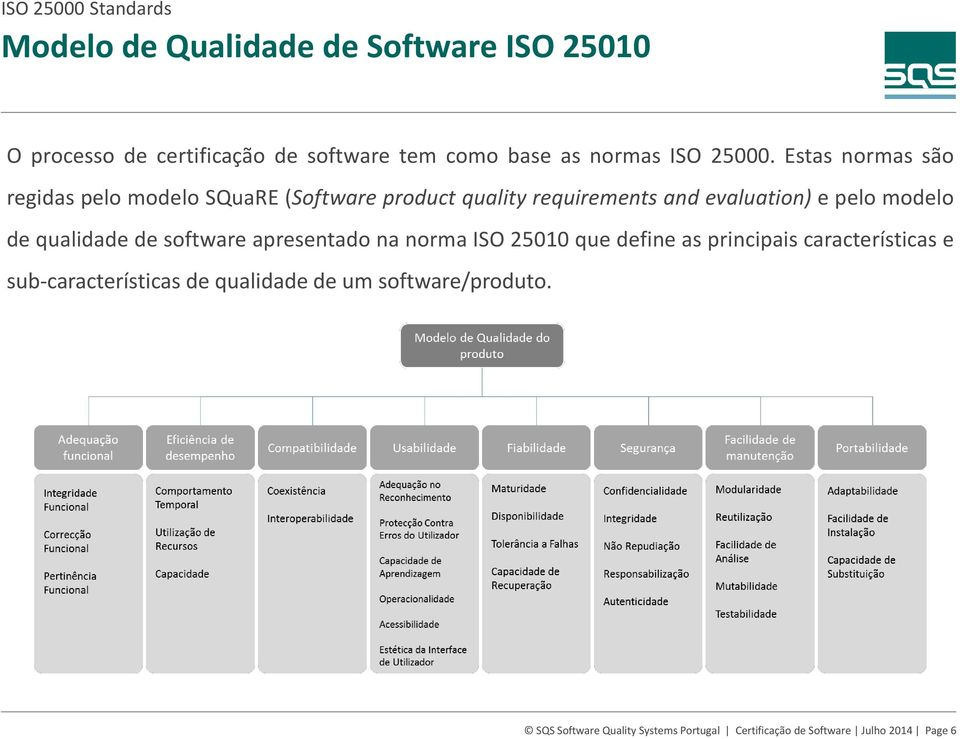 Estas normas são regidas pelo modelo SQuaRE (Software product quality requirements and evaluation) e pelo modelo de