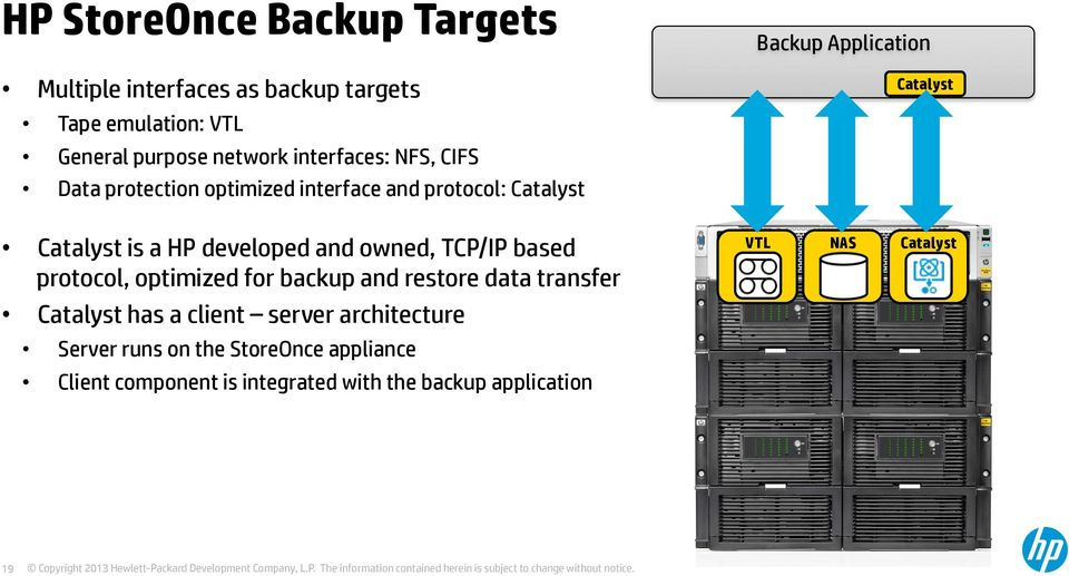 developed and owned, TCP/IP based protocol, optimized for backup and restore data transfer has a client server
