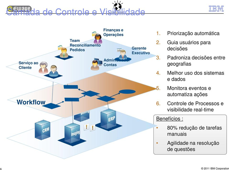 process management in os pdf